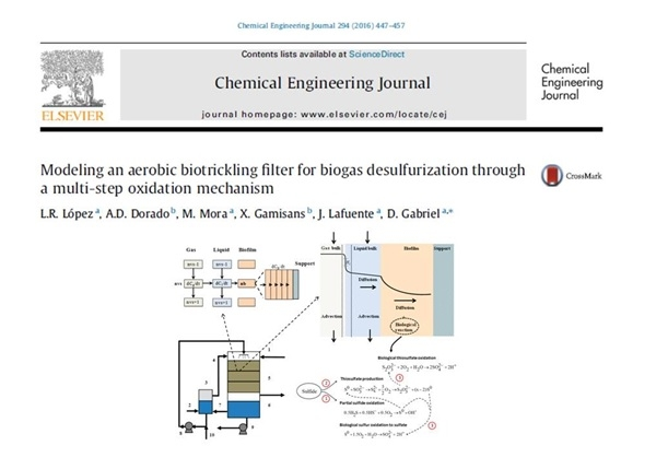 New Publication - Modeling an aerobic biotrickling filter for biogas desulfurization through a multi-step oxidation mechanism